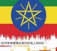 优衣库:嫌中国和东南亚成本高,在埃塞俄比亚设非洲首个生产基地